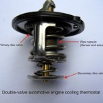 How Does A Thermostat Perform?
